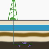 Gesetz zur Fracking-Technologie in Deutschland
